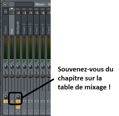 table mixage